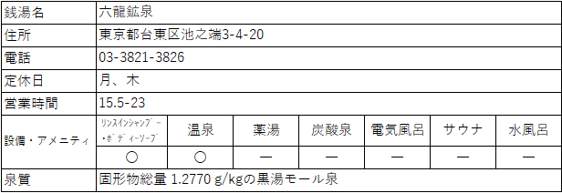 f:id:kenichirouk:20191207123903p:plain