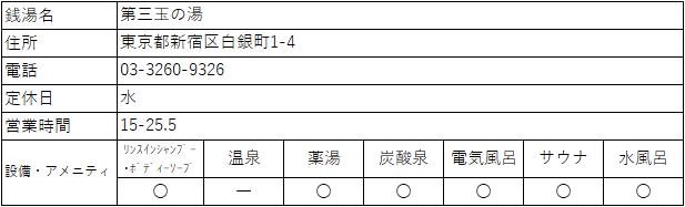 f:id:kenichirouk:20191207132447p:plain