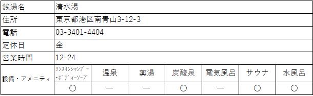 f:id:kenichirouk:20191207133127p:plain