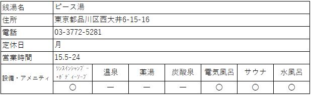 f:id:kenichirouk:20191207135844p:plain