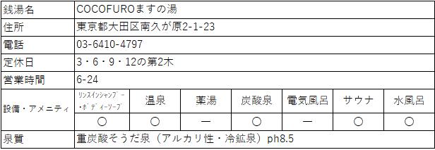 f:id:kenichirouk:20191207143434p:plain