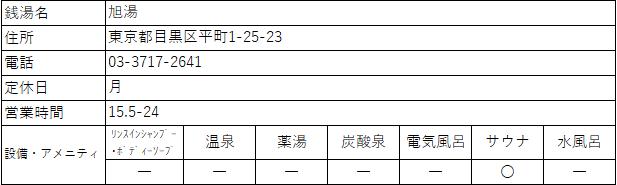 f:id:kenichirouk:20191207151852p:plain