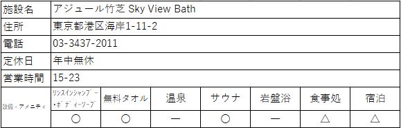 f:id:kenichirouk:20191210140350p:plain