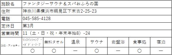 f:id:kenichirouk:20191210142827p:plain