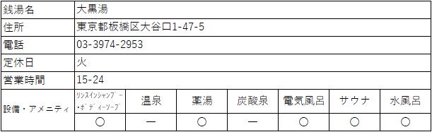 f:id:kenichirouk:20191210152010p:plain