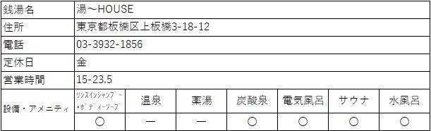 f:id:kenichirouk:20191210174909p:plain