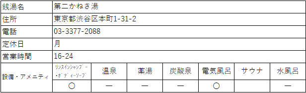 f:id:kenichirouk:20191210175435p:plain
