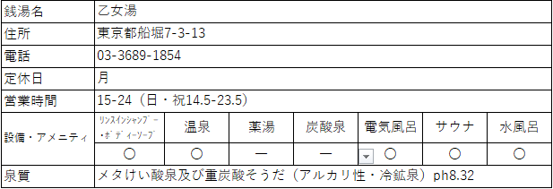 f:id:kenichirouk:20191211112357p:plain