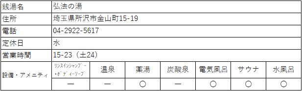 f:id:kenichirouk:20191211123608p:plain