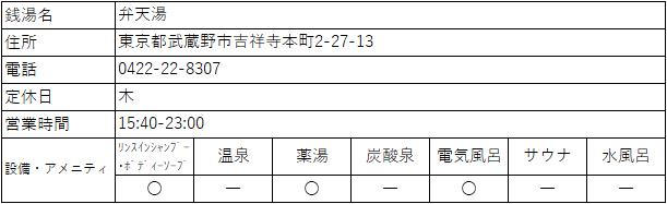 f:id:kenichirouk:20191211140518p:plain