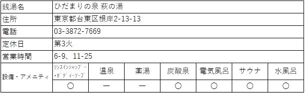 f:id:kenichirouk:20191211161201p:plain