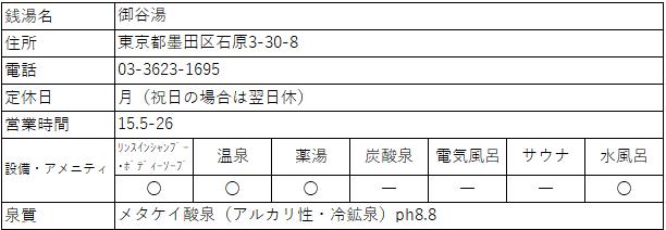f:id:kenichirouk:20191211171721p:plain