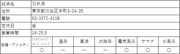 f:id:kenichirouk:20191213073240p:plain
