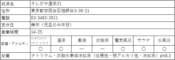 f:id:kenichirouk:20191225220744p:plain