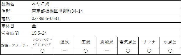 f:id:kenichirouk:20200101083401p:plain