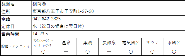 f:id:kenichirouk:20200103123405p:plain