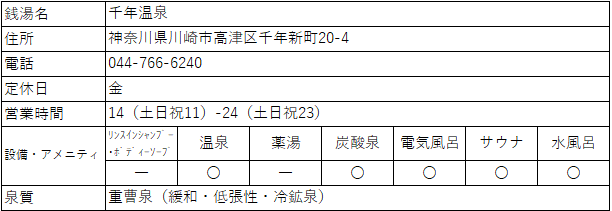 f:id:kenichirouk:20200107080031p:plain