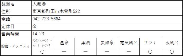 f:id:kenichirouk:20200108000337p:plain