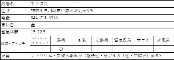 f:id:kenichirouk:20200113192617p:plain