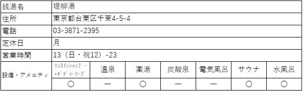 f:id:kenichirouk:20200116001930p:plain