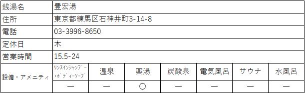 f:id:kenichirouk:20200119125620p:plain