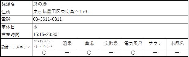 f:id:kenichirouk:20200119210903p:plain