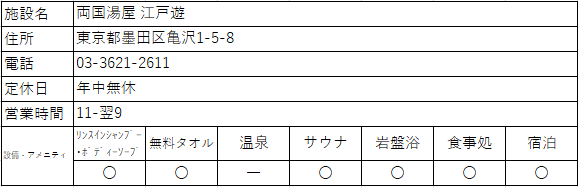 両国 スーパー 銭湯