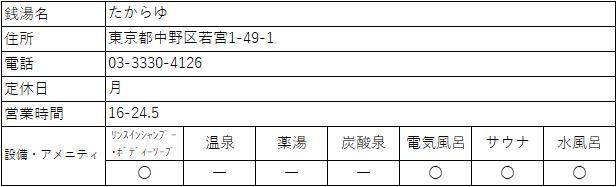f:id:kenichirouk:20200126091736p:plain