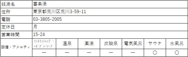 f:id:kenichirouk:20200128072158p:plain