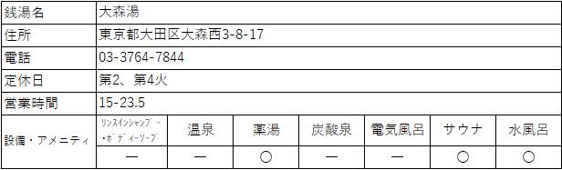 f:id:kenichirouk:20200209223847p:plain