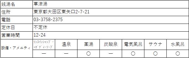 f:id:kenichirouk:20200211092315p:plain