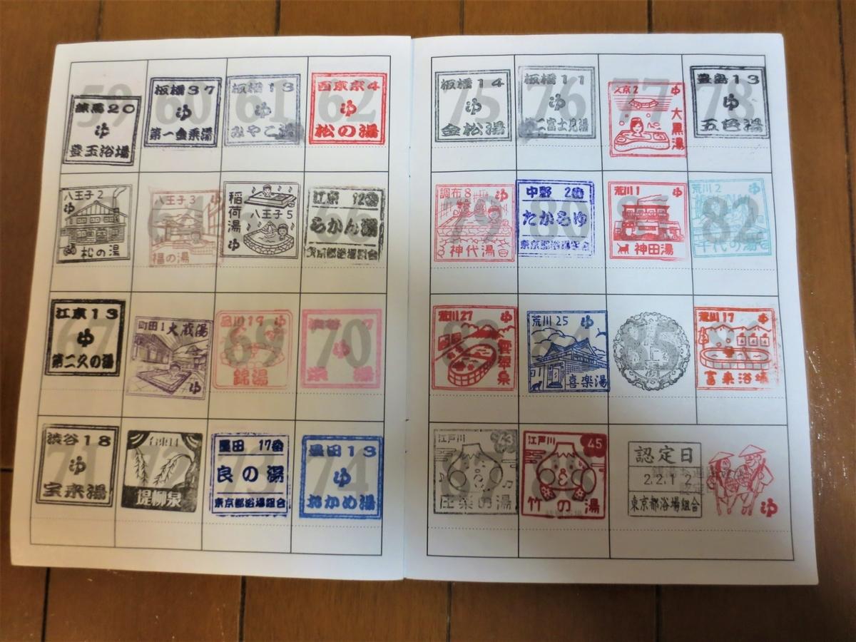 f:id:kenichirouk:20200212224311j:plain
