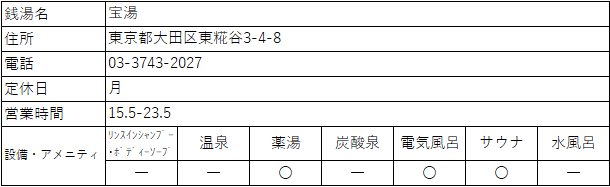 f:id:kenichirouk:20200214223732p:plain