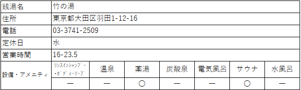 f:id:kenichirouk:20200214223908p:plain