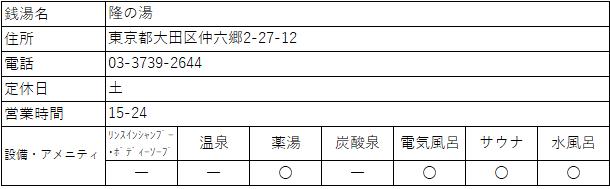 f:id:kenichirouk:20200214224114p:plain