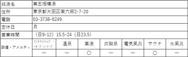 f:id:kenichirouk:20200214224225p:plain