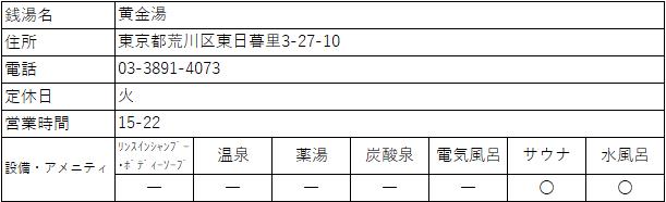 f:id:kenichirouk:20200217185555p:plain