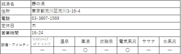 f:id:kenichirouk:20200217185642p:plain
