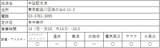 f:id:kenichirouk:20200218054947p:plain