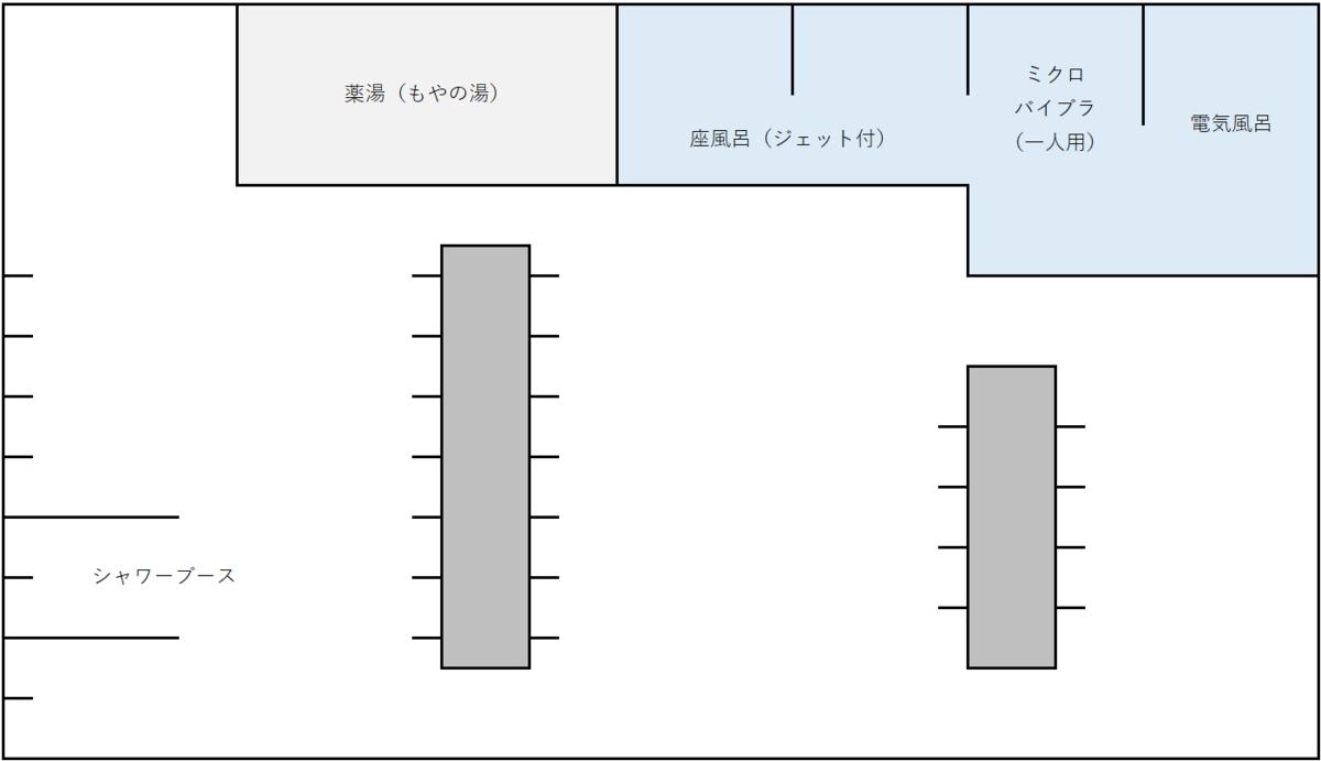f:id:kenichirouk:20200224102259p:plain
