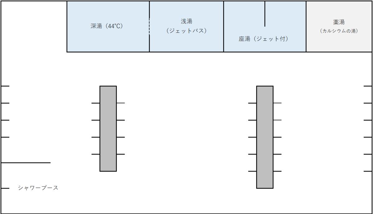 f:id:kenichirouk:20200224113753p:plain