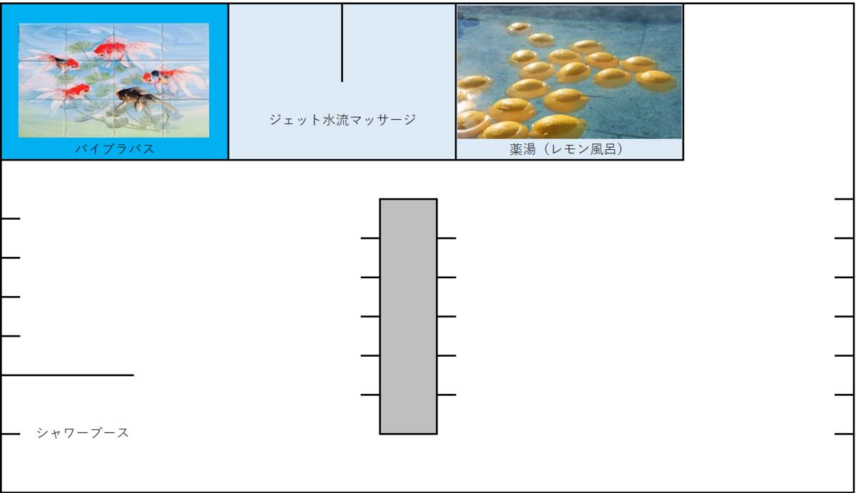 f:id:kenichirouk:20200224113903p:plain