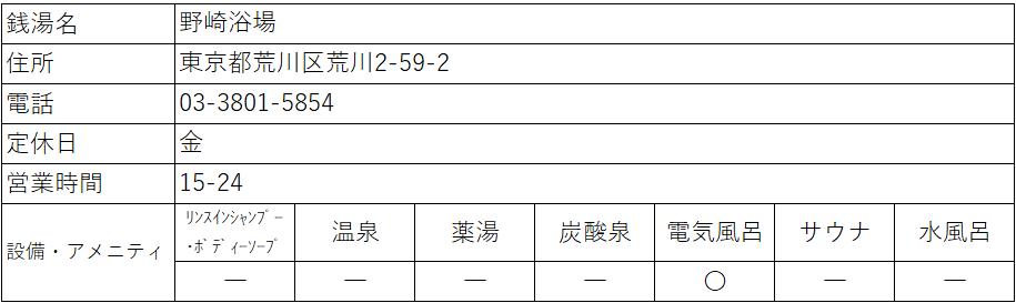 f:id:kenichirouk:20200225033409p:plain