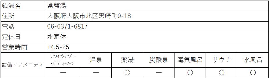f:id:kenichirouk:20200226070841p:plain