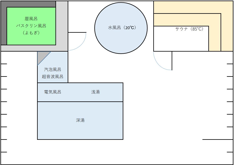 f:id:kenichirouk:20200226081211p:plain
