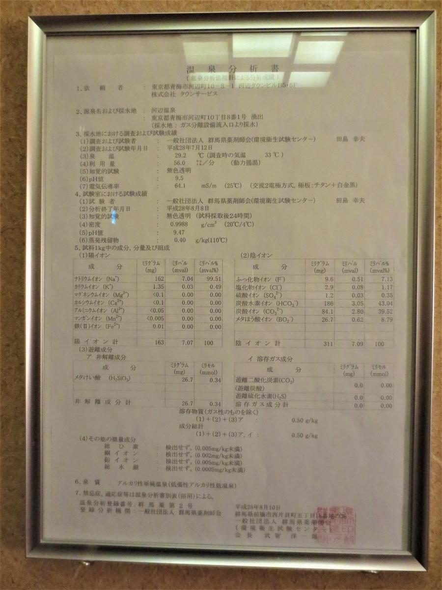 f:id:kenichirouk:20200301153417j:plain