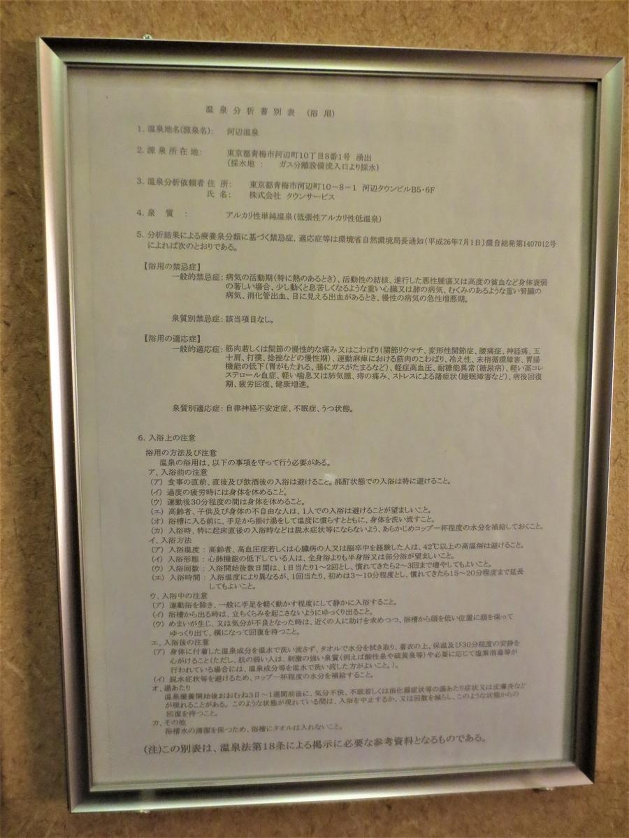 f:id:kenichirouk:20200301153438j:plain
