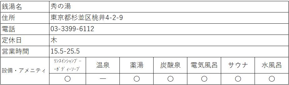 f:id:kenichirouk:20200306212144p:plain