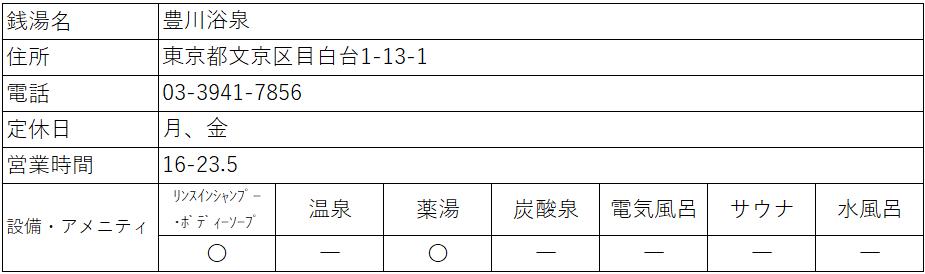 f:id:kenichirouk:20200308085016p:plain