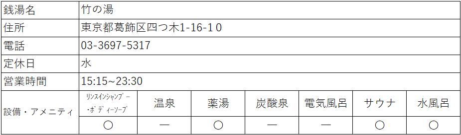 f:id:kenichirouk:20200315091229p:plain